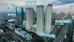 The layout of St Moritz Jakarta Integrated Development in West Jakarta. Source: LMIR Trust
